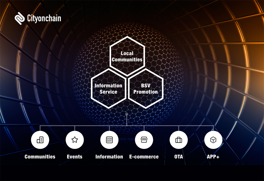 Cityonchain: Build Your City, Build With BSV